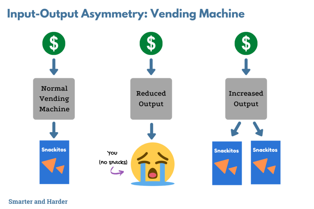 Vending machine example graphic